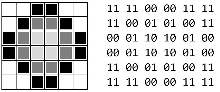 2-bit grayscale circle